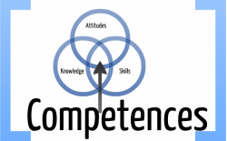 competences SKA